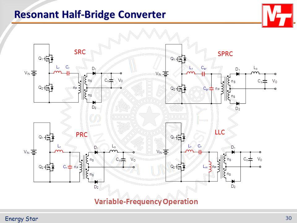 Resonant Half-Bridge Converter Variable-Frequency Operation SRC LLC SPRC PRC 30 Energy Star