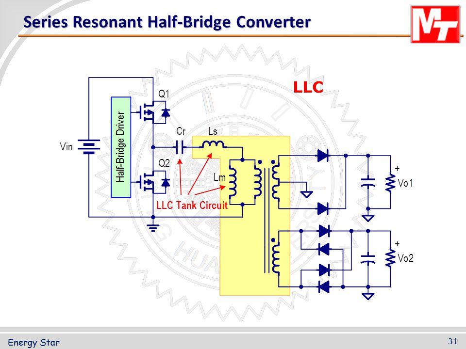 Series Resonant Half-Bridge Converter LLC 31 Energy Star