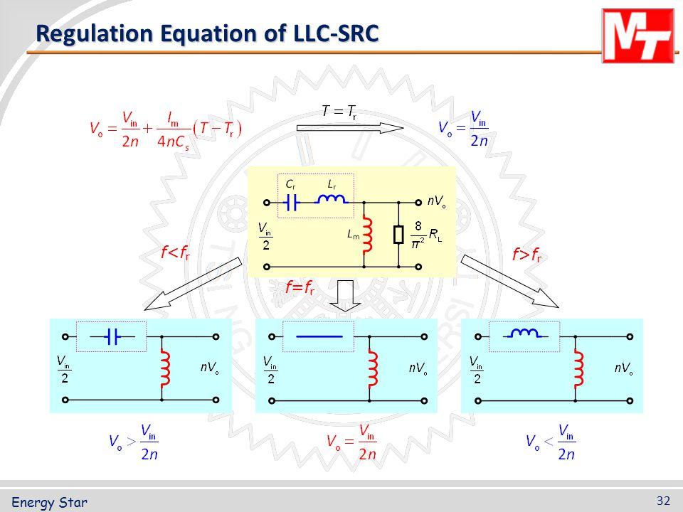 Regulation Equation of LLC-SRC f<frf<fr f=frf=fr f>frf>fr Energy Star 32