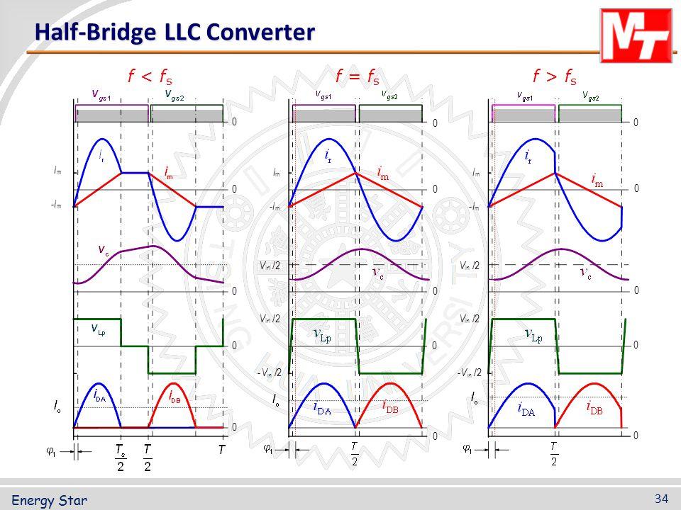 Half-Bridge LLC Converter 34 Energy Star