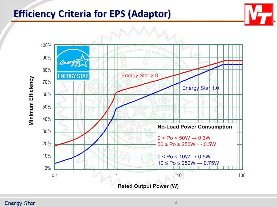 8 Efficiency Criteria for EPS (Adaptor) Energy Star