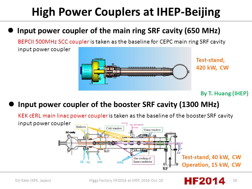 Higgs Factory, HF2014 at IHEP, 2014 Oct.