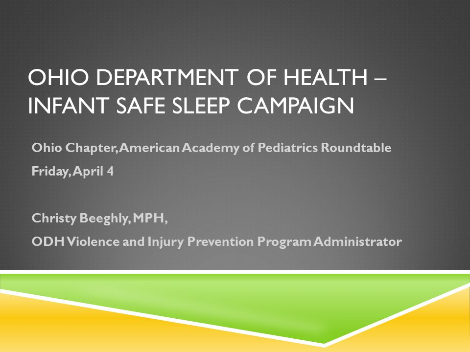 CAMPAIGN CONCEPT DEVELOPMENT CIAG Committee members reviewed existing campaigns from national, state and local levels Existing Campaigns:  National Back to Sleep change to Safe to Sleep released during process  ABCs approach – Alone.