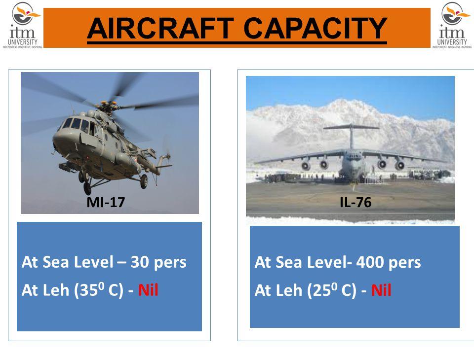 AIRCRAFT CAPACITY At Sea Level – 30 pers At Leh (35 0 C) - Nil MI-17 At Sea Level- 400 pers At Leh (25 0 C) - Nil IL-76