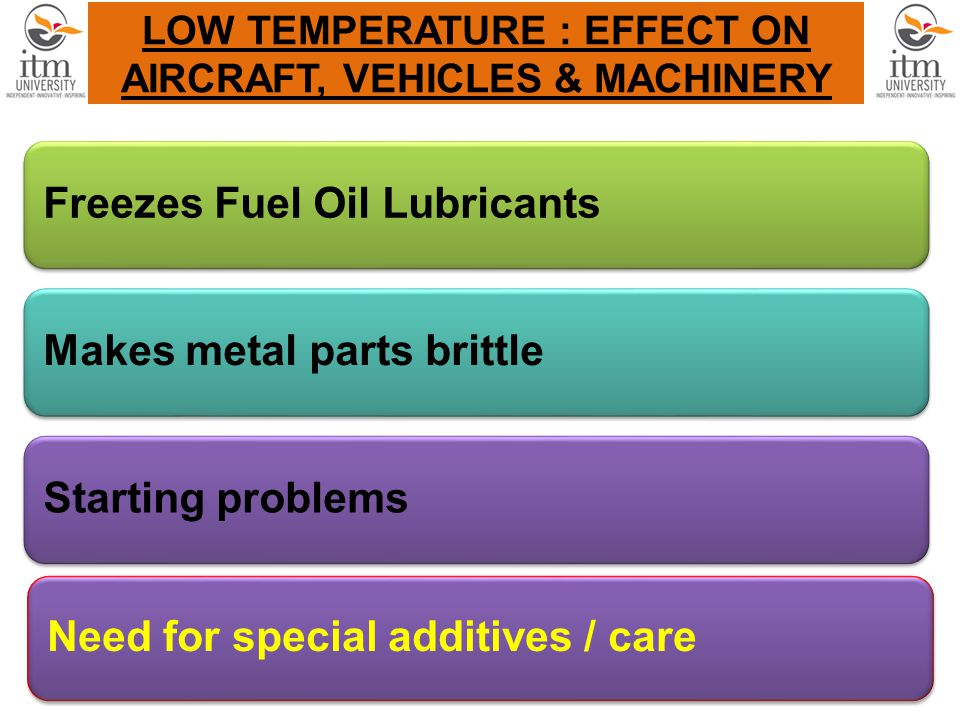LOW TEMPERATURE : EFFECT ON AIRCRAFT, VEHICLES & MACHINERY Freezes Fuel Oil LubricantsMakes metal parts brittleStarting problems Need for special additives / care