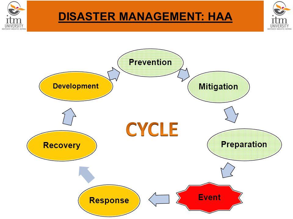 DISASTER MANAGEMENT: HAA Prevention Mitigation Preparation Event Response Recovery Development