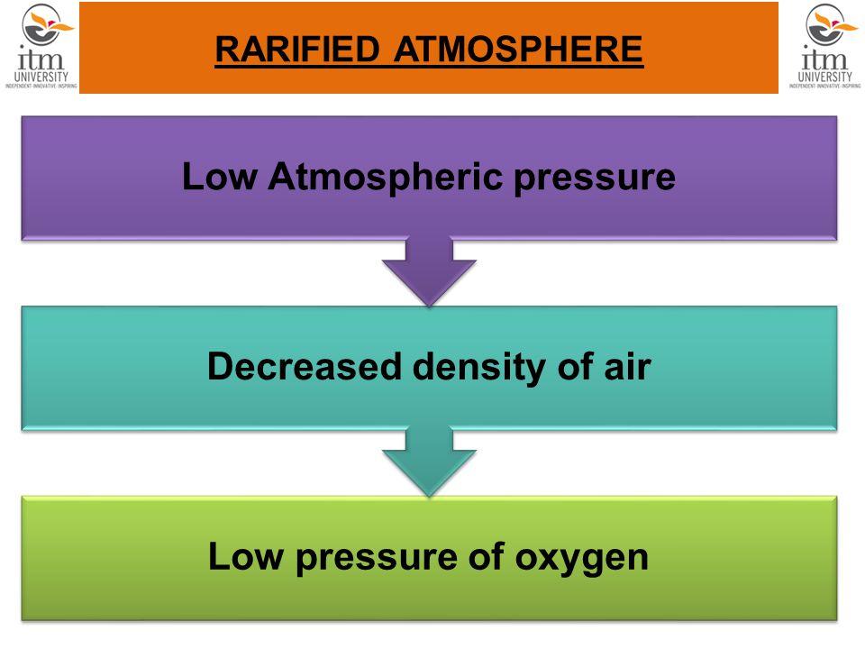 RARIFIED ATMOSPHERE Low pressure of oxygen Decreased density of air Low Atmospheric pressure