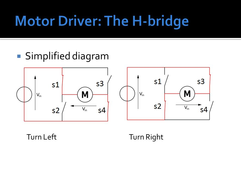  Simplified diagram Turn LeftTurn Right