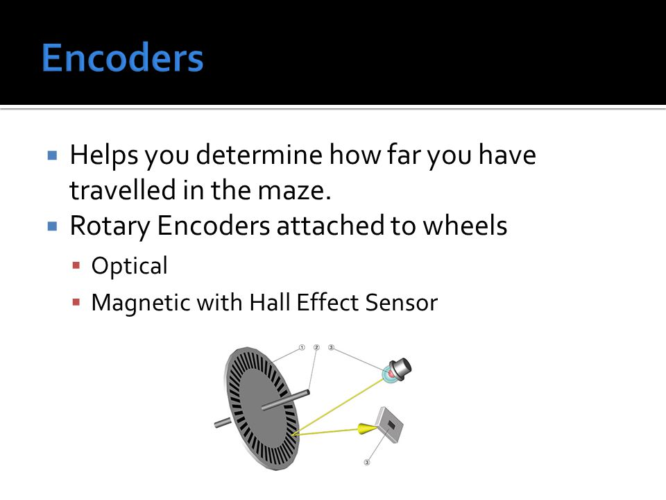  Helps you determine how far you have travelled in the maze.  Rotary Encoders attached to wheels  Optical  Magnetic with Hall Effect Sensor