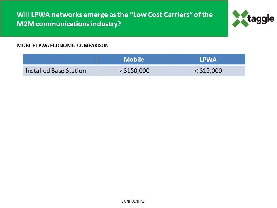 C ONFIDENTIAL Will LPWA networks emerge as the Low Cost Carriers of the M2M communications industry.