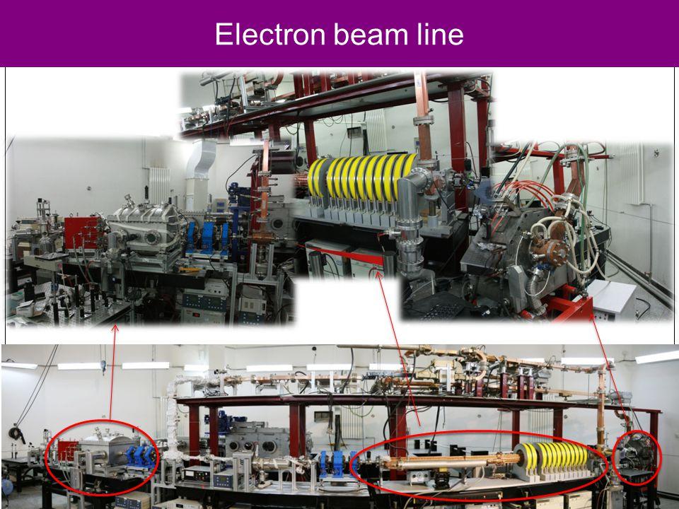 Electron beam line