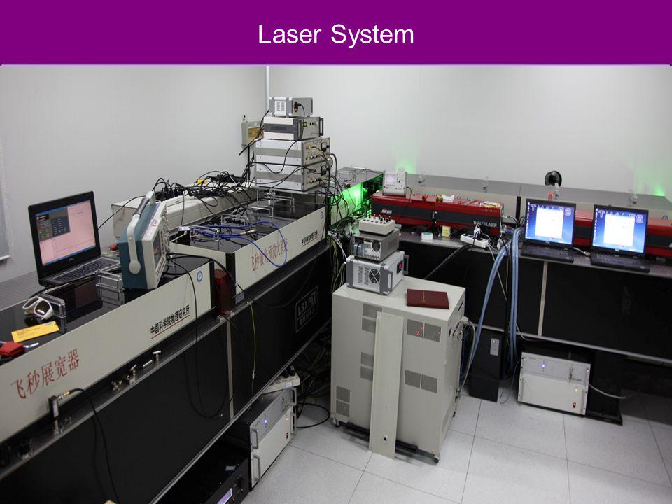 Laser System RF GunTS IP