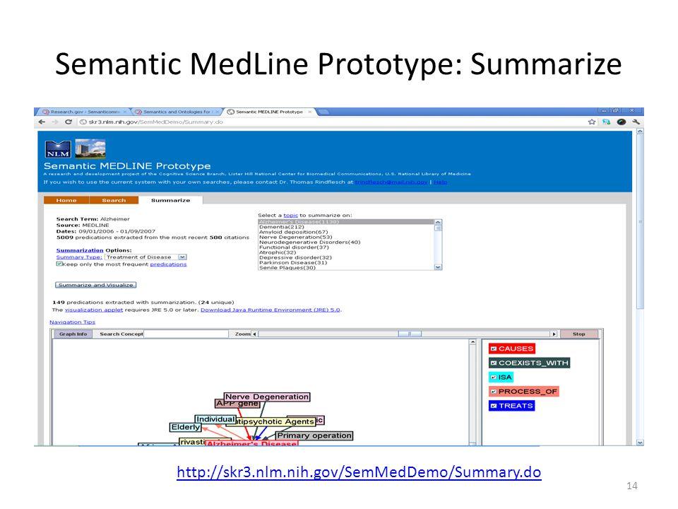 Semantic MedLine Prototype: Summarize 14 http://skr3.nlm.nih.gov/SemMedDemo/Summary.do
