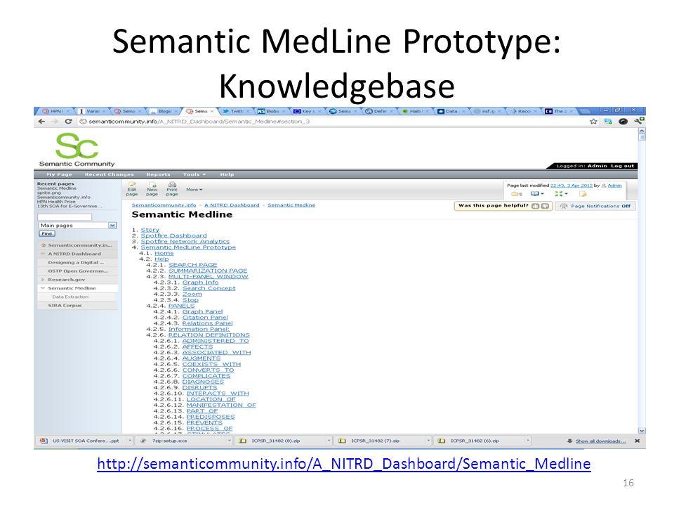 Semantic MedLine Prototype: Knowledgebase 16 http://semanticommunity.info/A_NITRD_Dashboard/Semantic_Medline