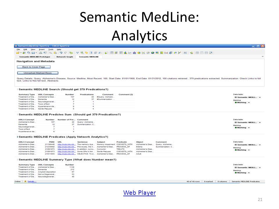 Semantic MedLine: Analytics 21 Web Player