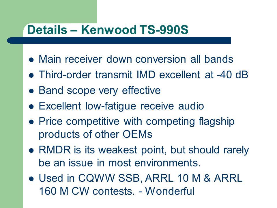 IC-781 White Noise Intermodulation Occupied Bandwidth GR 1381 BW = 5 kHz @ -3 dB 28 dB