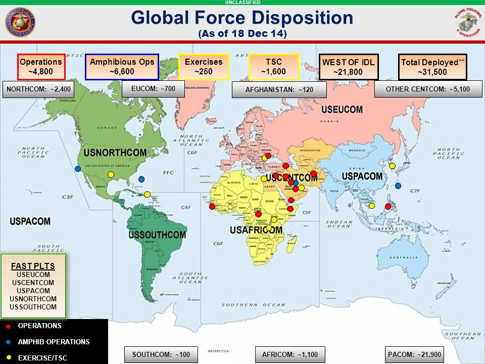 UNCLASSIFIED OPERATIONS AMPHIB OPERATIONS EXERCISE/TSC Global Force Disposition (As of 18 Dec 14) Global Force Disposition (As of 18 Dec 14) EUCOM: ~700 NORTHCOM: ~2,400 AFGHANISTAN: ~120 OTHER CENTCOM: ~5,100 SOUTHCOM: ~100AFRICOM: ~1,100PACOM: ~21,900 Operations ~4,800 Amphibious Ops ~6,600 Exercises ~250 Total Deployed** ~31,500 FAST PLTS USEUCOM USCENTCOM USPACOM USNORTHCOM USSOUTHCOM FAST PLTS USEUCOM USCENTCOM USPACOM USNORTHCOM USSOUTHCOM TSC ~1,600 WEST OF IDL ~21,800