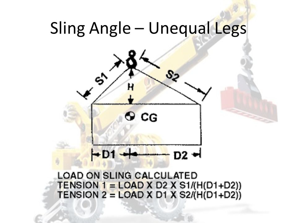 Wire Rope Slings Mechanical Splice Slings – Single Part Body – IPS – 6 x 19 IWRC RATED CAPACITY (lbs.) Basket Hitch – Sling Angle Size (in.)VerticalChoker90 ° 60 ° 45 ° 1 / 41,1208202,2001,9401,580 3 / 82,4001,8404,8004,2003,400 1 / 24,4003,2008,8007,6006,200 5 / 86,8005,00013,60011,8009,600 3 / 49,8007,20019,60017,00013,800 7 / 813,2009,60026,00022,00018,600 117,00012,60034,00030,00024,000 1 – 1 / 820,00015,80040,00034,00028,000 D/d ratio is 20 or greater SLING ANGLES How will SLING ANGLES affect lifting capacity?