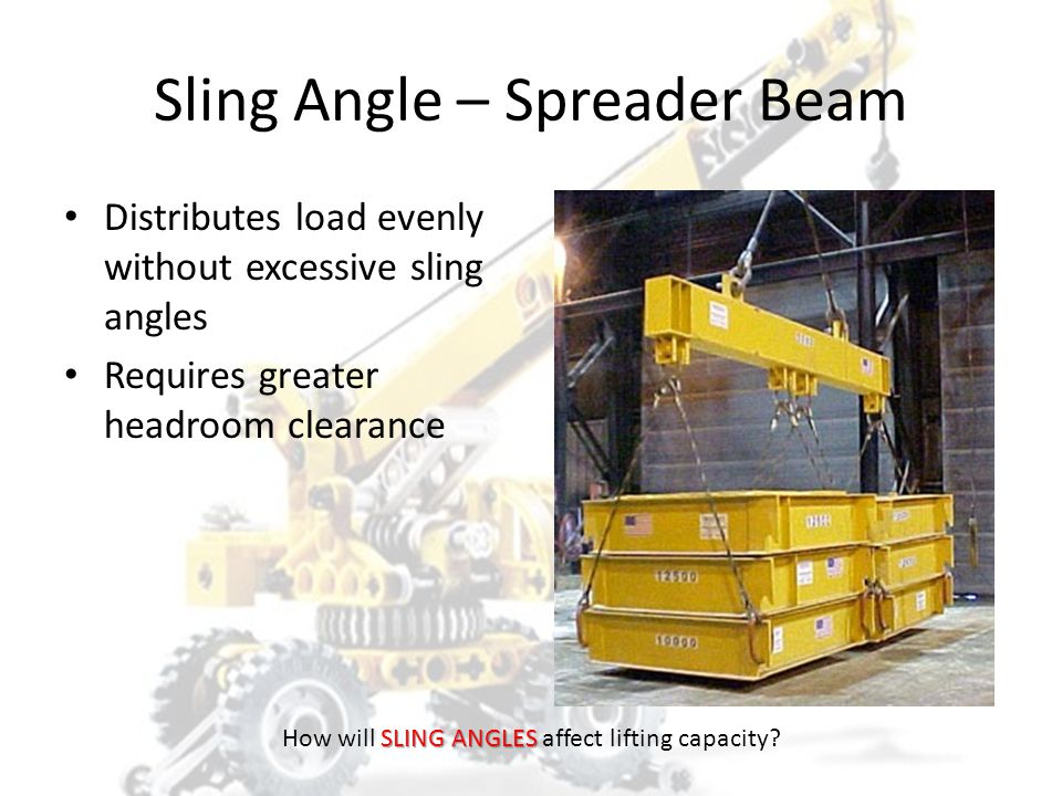 Sling Angle – Unequal Legs SLING ANGLES How will SLING ANGLES affect lifting capacity.