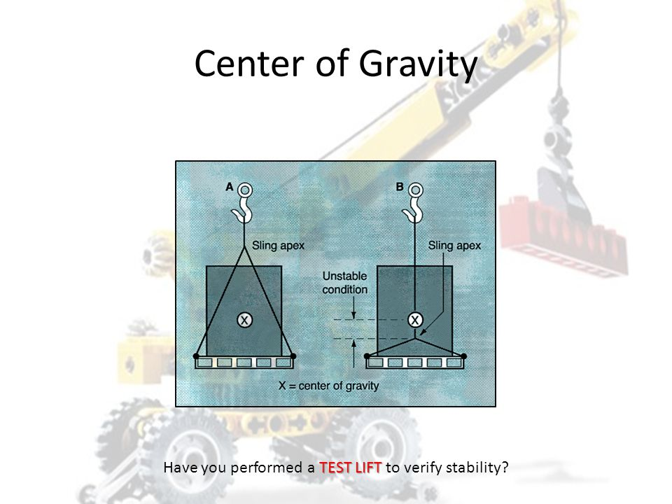 Center of Gravity TEST LIFT Have you performed a TEST LIFT to verify stability?