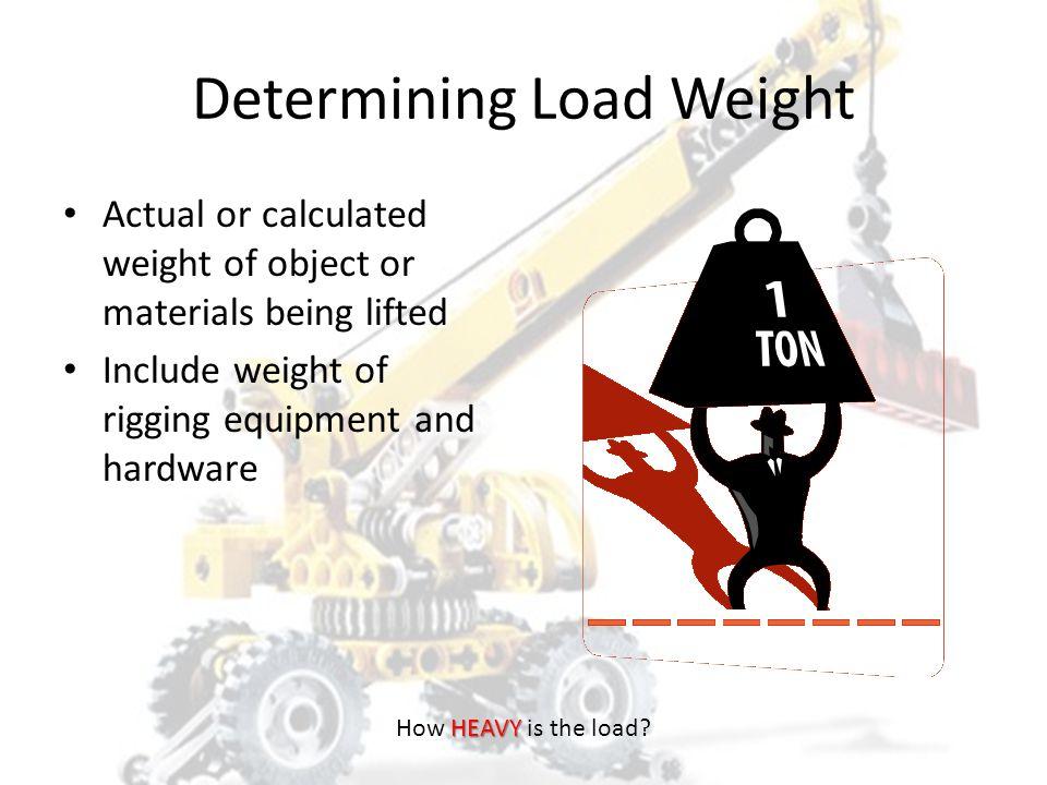 HowH heavy is the load? O I S T S A F E