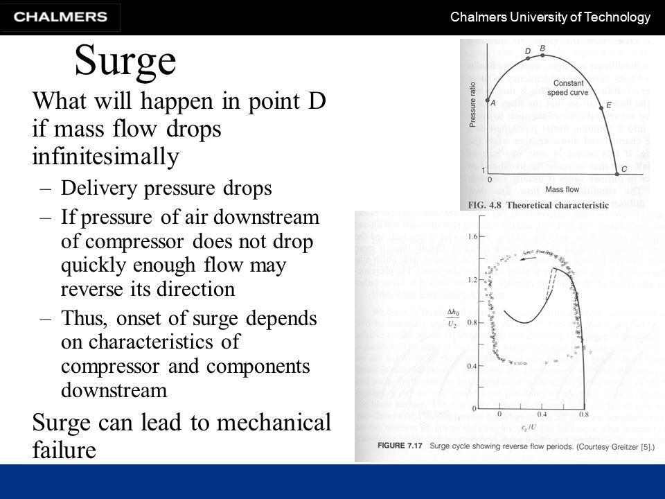 Chalmers University of Technology Surge What will happen in point D if mass flow drops infinitesimally –Delivery pressure drops –If pressure of air do