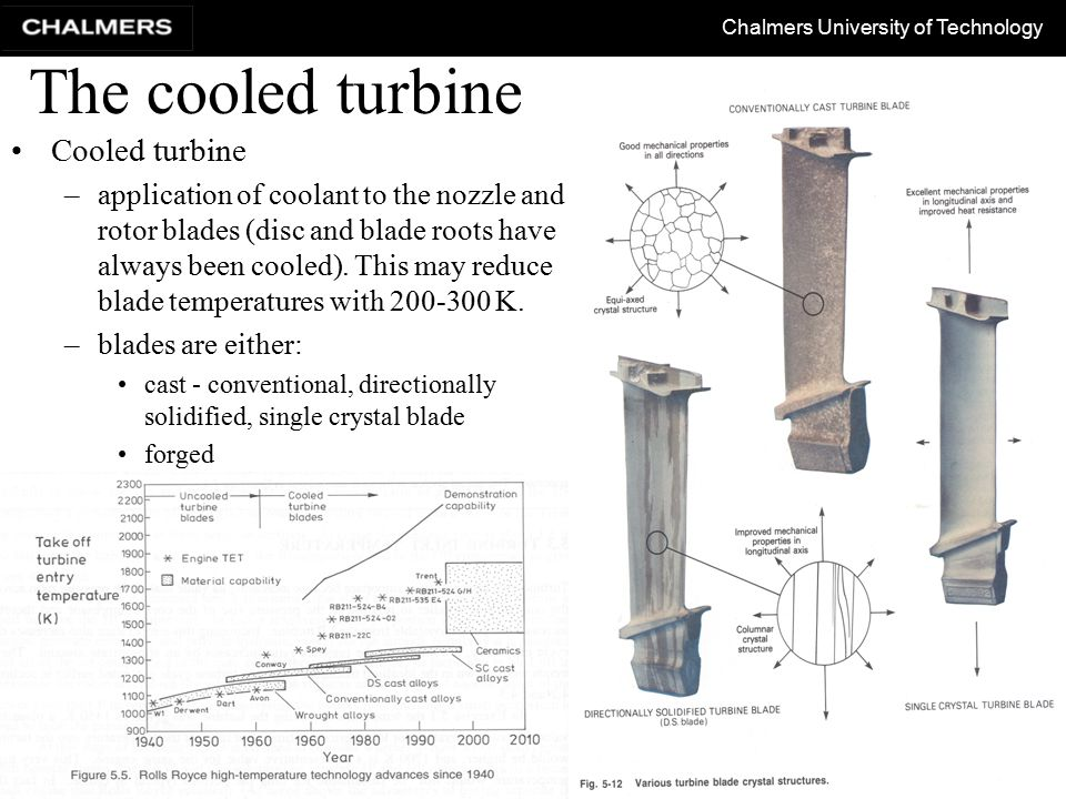 Chalmers University of Technology Non-dimensional numbers For a given design and working fluid we obtain: Compressors normally operate at such high Reynolds numbers that they become independent of Re!!!