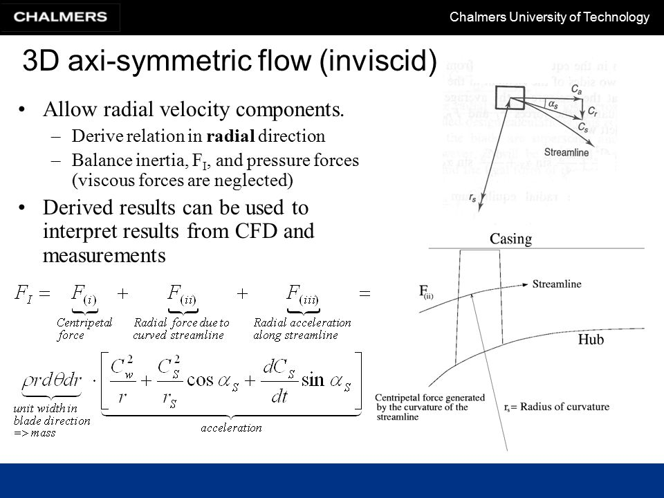 Chalmers University of Technology 3D axi-symmetric flow (inviscid) Allow radial velocity components. –Derive relation in radial direction –Balance ine