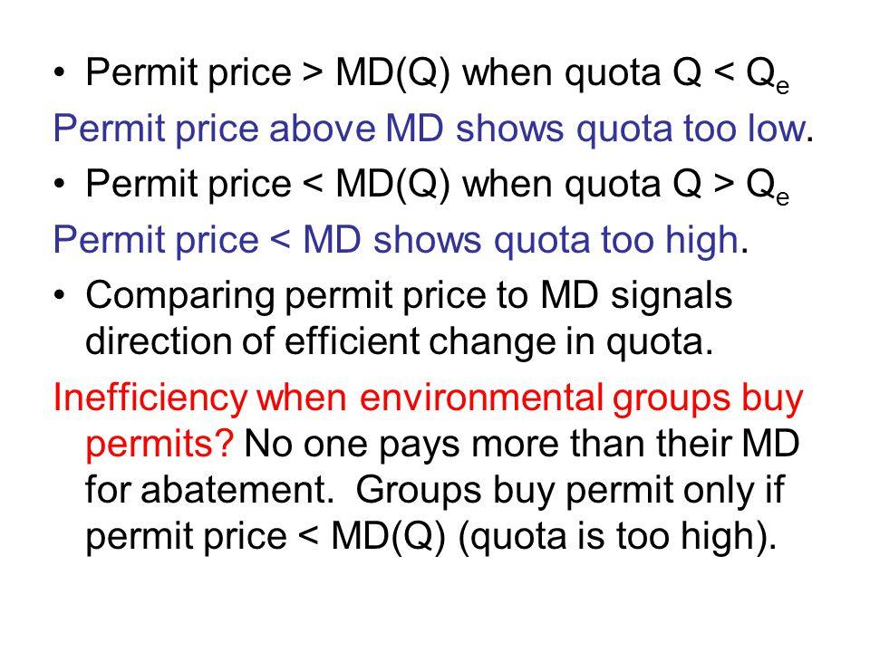 Permit price > MD(Q) when quota Q < Q e Permit price above MD shows quota too low.