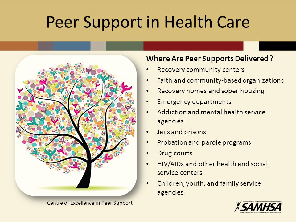 Peer Support in Health Care Where Are Peer Supports Delivered ? Recovery community centers Faith and community-based organizations Recovery homes and