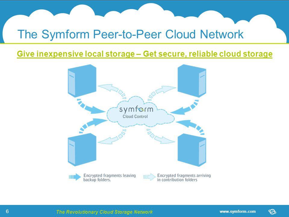 www.symform.com The Revolutionary Cloud Storage Network Give inexpensive local storage – Get secure, reliable cloud storage The Symform Peer-to-Peer C