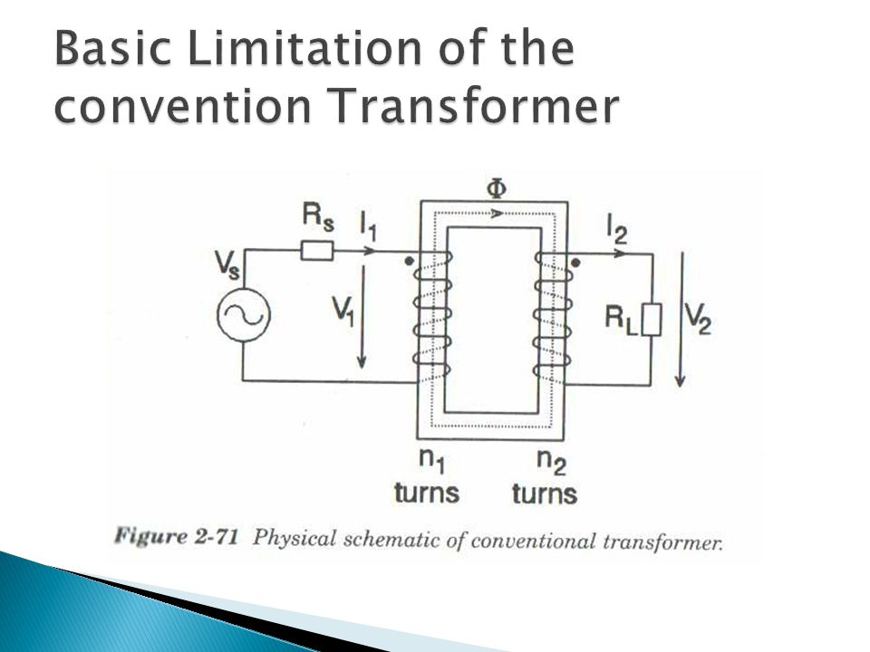  The low-frequency model of the Ruthoff 1:4 transformer is shown in Fig 2-87  이 회로는 1:4 autotransformer 와 매우 유사함.