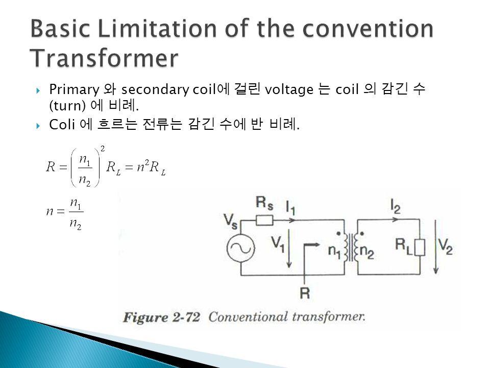  Fig 2-87 (a) 의 더 간단한 형태가 Fig 2-87 (b) Core magnetizing inductance LM 의하여 shunt 된 ideal transformer 로 대체됨.