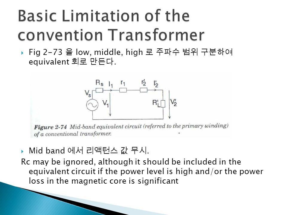 Guanella's transmission-line transformer 제한 1.
