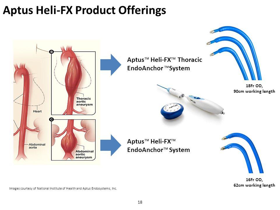 Aptus™ Heli-FX™ Thoracic EndoAnchor ™System Aptus™ Heli-FX™ EndoAnchor™ System 16Fr OD, 62cm working length 18Fr OD, 90cm working length Aptus Heli-FX