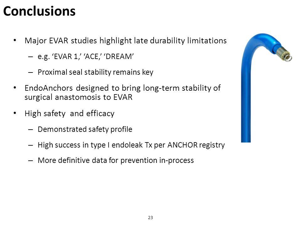 Major EVAR studies highlight late durability limitations – e.g. 'EVAR 1,' 'ACE,' 'DREAM' – Proximal seal stability remains key EndoAnchors designed to