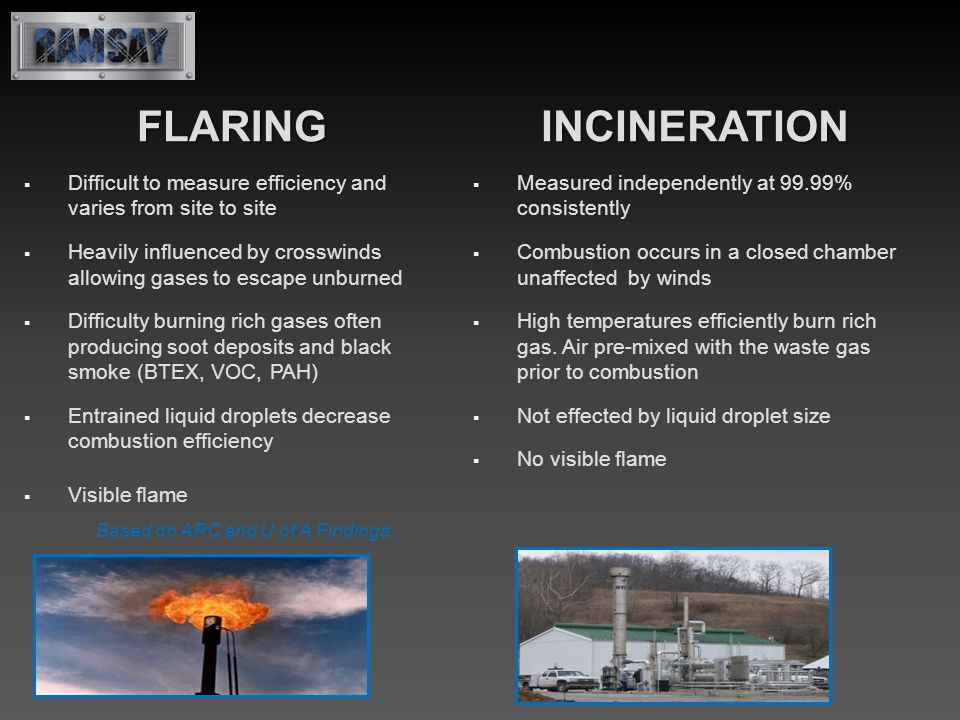 FLARING  Difficult to measure efficiency and varies from site to site  Heavily influenced by crosswinds allowing gases to escape unburned  Difficulty burning rich gases often producing soot deposits and black smoke (BTEX, VOC, PAH)  Entrained liquid droplets decrease combustion efficiency  Visible flame Based on ARC and U of A Findings:INCINERATION  Measured independently at 99.99% consistently  Combustion occurs in a closed chamber unaffected by winds  High temperatures efficiently burn rich gas.