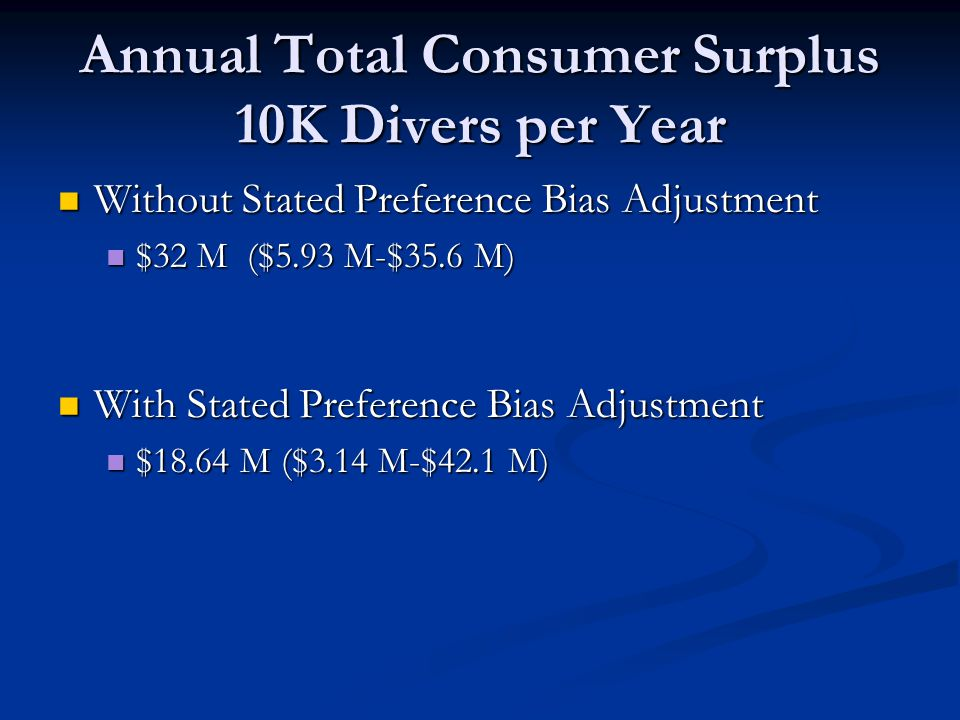Annual Total Consumer Surplus 10K Divers per Year Without Stated Preference Bias Adjustment Without Stated Preference Bias Adjustment $32 M ($5.93 M-$35.6 M) $32 M ($5.93 M-$35.6 M) With Stated Preference Bias Adjustment With Stated Preference Bias Adjustment $18.64 M ($3.14 M-$42.1 M) $18.64 M ($3.14 M-$42.1 M)