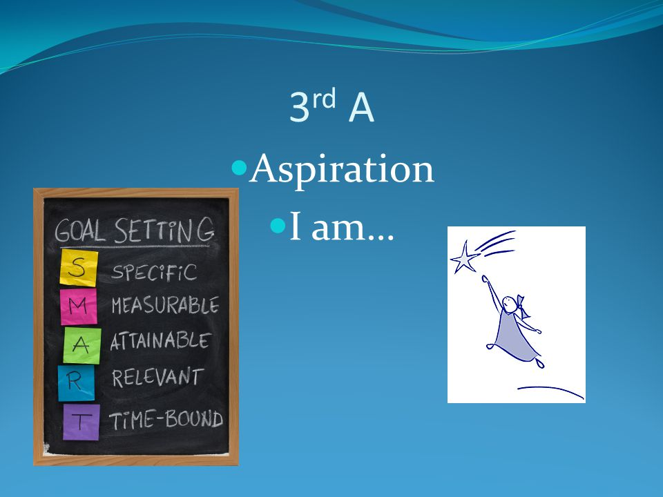 3 rd A Aspiration I am…