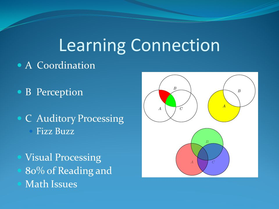 Learning Connection A Coordination B Perception C Auditory Processing Fizz Buzz Visual Processing 80% of Reading and Math Issues