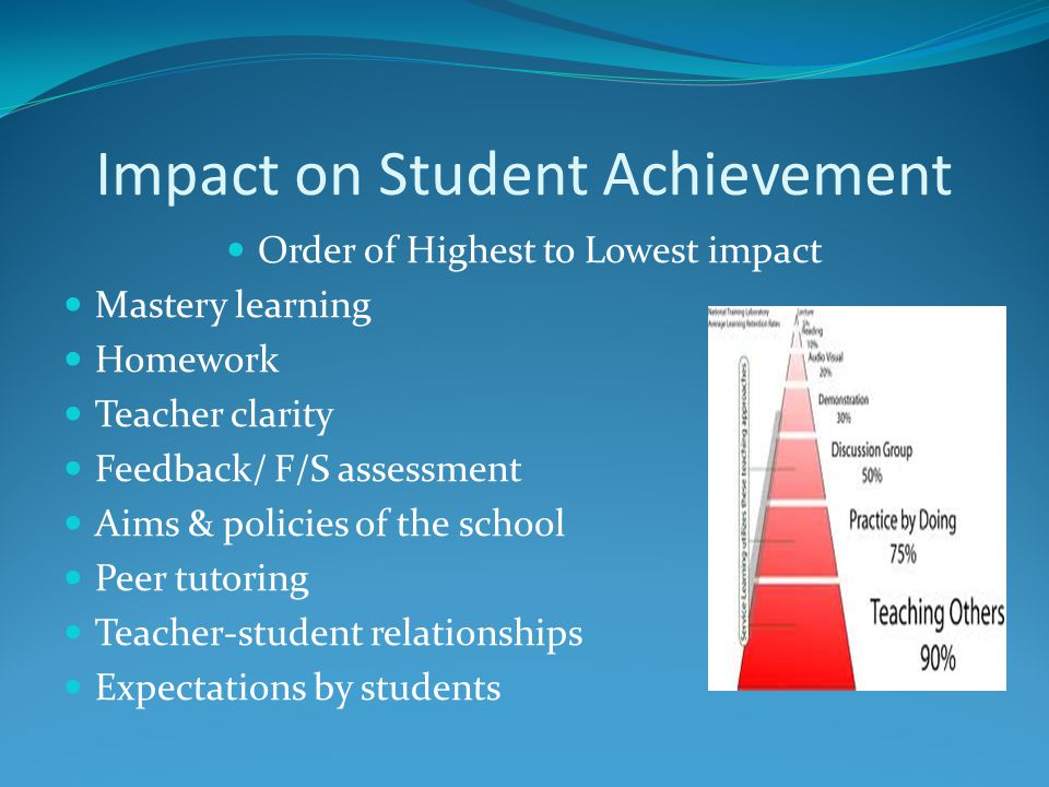 Impact on Student Achievement Order of Highest to Lowest impact Mastery learning Homework Teacher clarity Feedback/ F/S assessment Aims & policies of the school Peer tutoring Teacher-student relationships Expectations by students