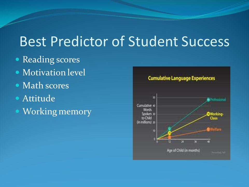 Best Predictor of Student Success Reading scores Motivation level Math scores Attitude Working memory