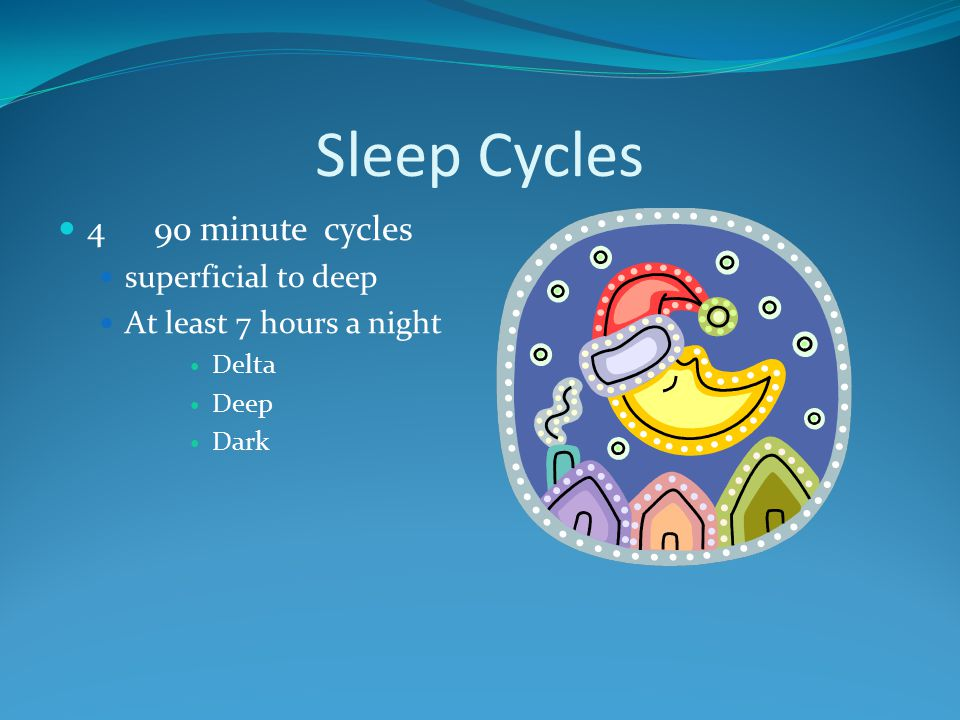 Sleep Cycles 490 minute cycles superficial to deep At least 7 hours a night Delta Deep Dark