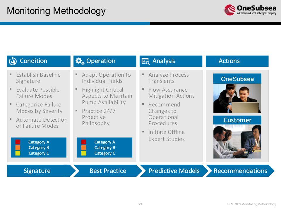 24 Monitoring Methodology FRIEND ® Monitoring Methodology OneSubsea