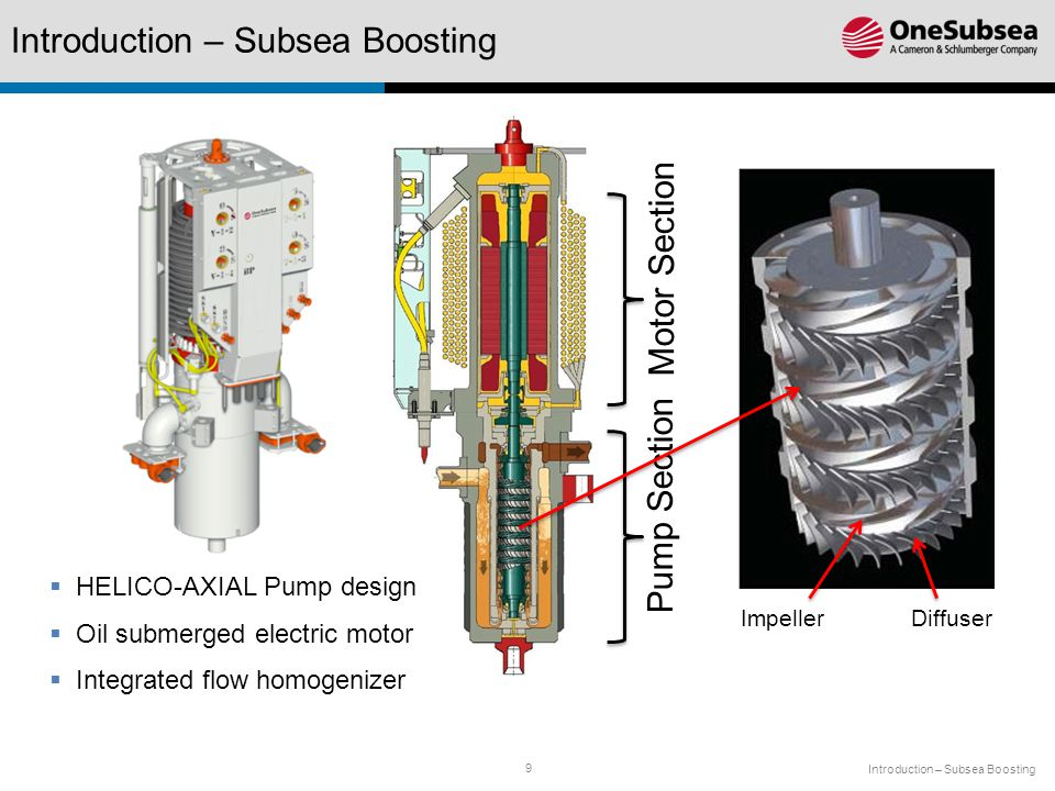 9 Motor Section Pump Section ImpellerDiffuser Introduction – Subsea Boosting  HELICO-AXIAL Pump design  Oil submerged electric motor  Integrated flow homogenizer
