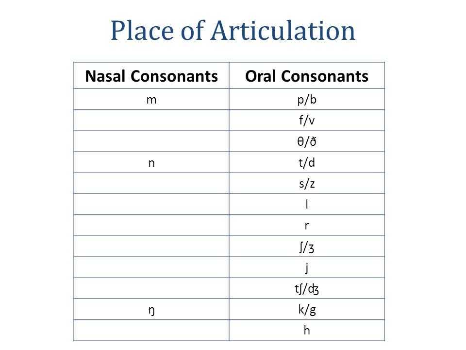 Place of Articulation Nasal ConsonantsOral Consonants mp/b f/v θ/ðθ/ð nt/d s/z l r ʃ/ʒ j tʃ/ʤ ŋk/g h
