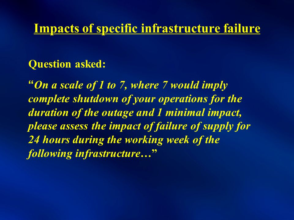Impacts of specific infrastructure failure On a scale of 1 to 7, where 7 would imply complete shutdown of your operations for the duration of the outage and 1 minimal impact, please assess the impact of failure of supply for 24 hours during the working week of the following infrastructure… Question asked: