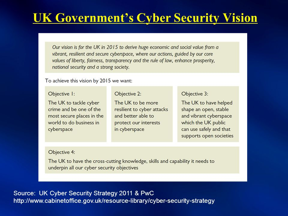 UK Government's Cyber Security Vision Source: UK Cyber Security Strategy 2011 & PwC http://www.cabinetoffice.gov.uk/resource-library/cyber-security-strategy