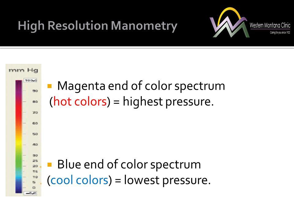  Magenta end of color spectrum (hot colors) = highest pressure.  Blue end of color spectrum (cool colors) = lowest pressure.