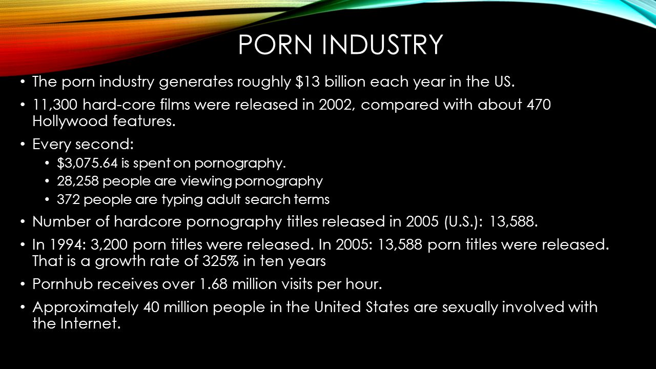 INSIDE PORN: DEMOGRAPHICS Legalized in California through case law in 1988 not by legislation Only legal in California and New Hampshire to produce pornography.